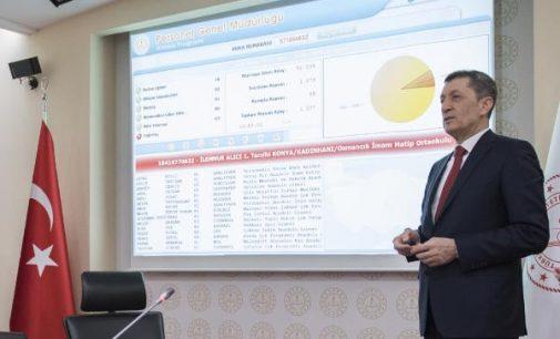 19 bin 921 sözleşmeli öğretmen ataması yapıldı