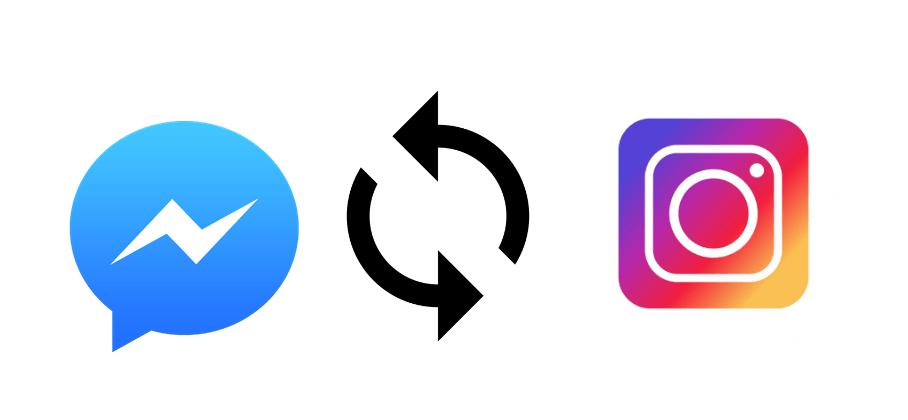 Facebook Instagram Ve Messenger I Birlestirdi A3 Haber