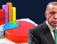 """ORC'den Erdoğan'a yanıt: Boşuna demiyoruz """"Sayın Cumhurbaşkanı yanıltılıyor"""" diye"""